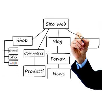 Sviluppo e manutenzione di siti web personali, aziendali e di e-commerce.